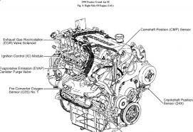 pontiac grand am engine diagram wiring diagrams bib pontiac grand am engine diagram wiring diagrams favorites 2003 pontiac grand am engine diagram engine diagram