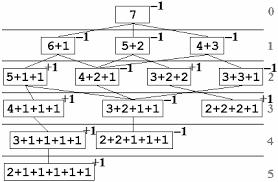 Анализ данных, обучение по прецедентам, логические игры ...