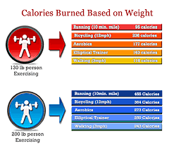 academic motivation essay extrinsic