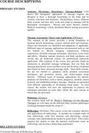 Itec Reflexology Blank Foot Chart Guardian Massage Reflexology Program Pdf Free Download