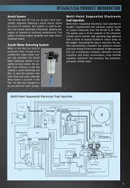 key west 268 wiring diagramwiring diagram images key west boats Outboard Wiring Diagram Suzuki Df140a index of outboardsuzukipicture key west 268 wiring diagram