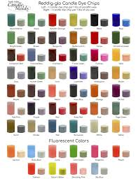 Reddig Glo Candle Dye Chips North Valley Candle Molds