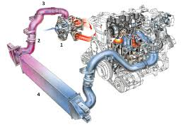 hyundai santa fe 2003 exhaust diagram wiring diagram for you • how to build a reliable cac piping system 2003 hyundai santa fe muffler 2003 hyundai santa fe wiring diagram
