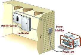 whole house generator transfer switch installation whole house whole house generator transfer switch installation whole house generators installation home home generator transfer switch installation