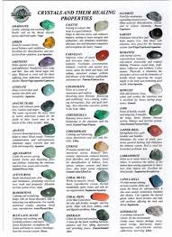 51 Elegant The Best Of Chakra Stones Meaning Chart Home