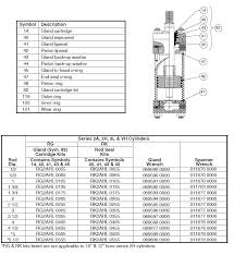 Parker Seal Kit Rock Well Engineering Hydraulic