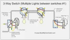 wiring diagram for multiple 3 way switches readingrat net Home Outlet Wiring Diagram wiring 3 way switch with multiple outlets home improvement,wiring diagram,wiring home electrical outlet wiring diagram
