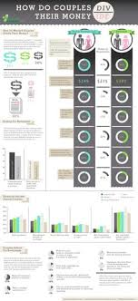Infographics On Finance Best Personal 85 Pinterest Images fwtOZPPq