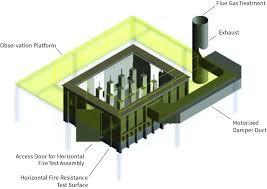 Glass Furnace Design Construction Operation Pdf Horizontal Fire Resistance Test Furnace Fire Testing