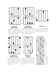 Guitar Octave Chords Chart Fretboard 101 The Five Octave Patterns