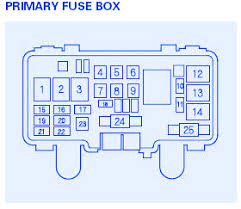 corvair fuse box honda s2000 fuse box diagram honda auto wiring diagram schematic honda s2000 cr 2008 primary fuse