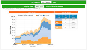 Easy Insight Youtrack Reporting And Analytics