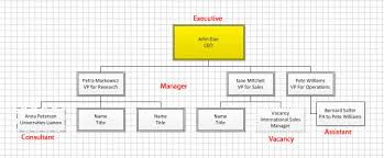 Dotted Line In Organizational Chart Semi Automatic Creation Of An Org Chart In Visio 2010