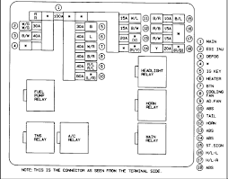 1998 mazda 626 fuse box wiring diagram database \u2022 2001 mazda 626 fuse box diagram 2001 mazda 626 fuse box free vehicle wiring diagrams u2022 rh addone tw 1998 mazda 626 interior fuse box diagram mazda fuel injection fuse