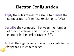 Electron Configuration - ppt video online download