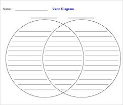 Printable Venn Diagram Template Venn Diagram Worksheet Templates 10 Free Word Pdf Format