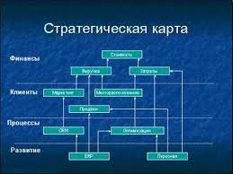 Стратегия развития предприятия образец amtrochticknefabtio s blog  стратегия развития предприятия образец