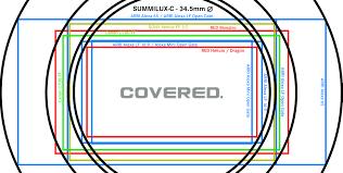 Canon Lens Resolution Chart Filmmaking Lenses For Full Frame Shooting The American