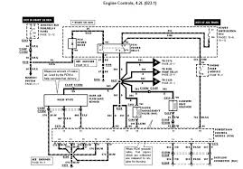 1999 f150 wiring diagram ford fusion wiring diagram starter 1999 ford f150 radio wiring harness at 99 Ford F150 Wiring Diagram