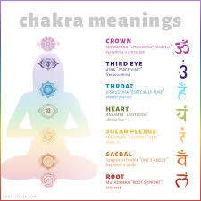 Sounds Of The Chakras Chart Chakra Chart Meanings Soul Flower Blog