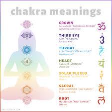 Chakra Chart Meanings Soul Flower Blog