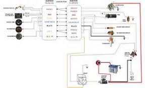 similiar 5 7 mercruiser engine wiring diagram keywords penta wiring harness diagram on 5 7 mercruiser engine wiring diagram