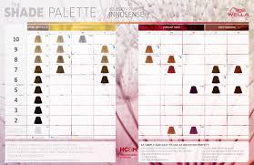 Koleston Color Chart Numbers Details About Wella Koleston Perfect Innosense 60ml