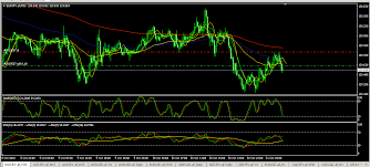 Eur Jpy Live Charts Chart Of The Day Eurjpy Risk Off