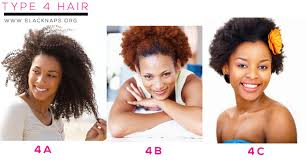 Mens Hair Types Chart Do You Have 4a 4b Or 4c Hair Type This Quick Quiz Will