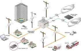 solutions metro wi fi diagram
