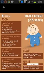 Baby Boy Diet Chart Diet Plan For My Baby Boy