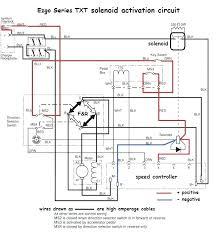2005 ezgo txt wiring diagram wiring diagram inspirational go wiring 2005 ezgo txt wiring diagram wiring diagram inspirational go wiring diagram 2005 ezgo txt battery wiring diagram