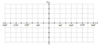 Individual Graph Paper Graph Paper For High School Math