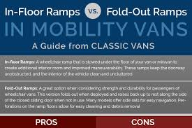 fold out ramps in mobility vans