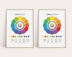 Along with what primary, analogous & complementary colors are & how to use them. Color Wheel Print Etsy