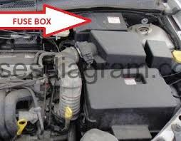 fuse box ford focus mk1