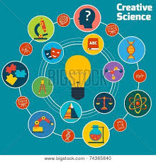 Creative Science Concept Poster Id 74365840