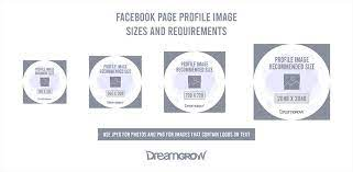 facebook cheat sheet all image sizes