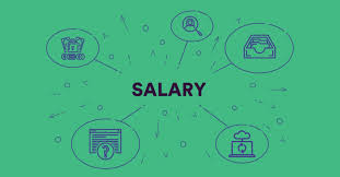 What Is Gross Salary Know How To Calculate Gross Salary Or Ctc