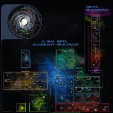Sector Block Memory Beta Non Canon Star Trek Wiki