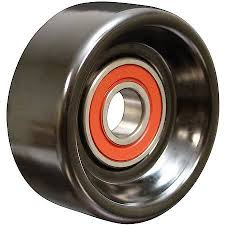 Dayco Pulley Size Chart Idler Pulley Market Size And Forecast From 2019 2025 Dayco