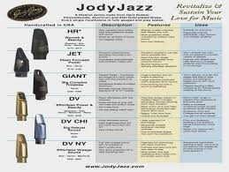 Jody Jazz Mouthpiece Chart Alto Reasons Why Alto Saxophone Mouthpiece Guide Is Getting More