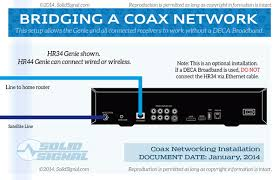 wiring diagram for directv genie the wiring diagram white paper a guide to directv networking the solid signal blog wiring diagram