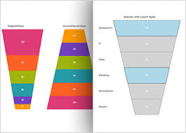 Funnel Chart Component Javascript Html5 Jquery Ignite Ui