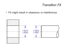 Precision Dimensioning Ppt Video Online Download