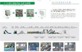 China Pe Pp Film Recycling Granulating Flow Chart China