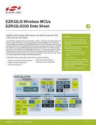 An0002 Efm32 Hardware Design Considerations Ezr32lg330 Datasheet