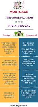 mortgage prequalification vs preapproval. Simple Mortgage Mortgage Prequalification Vs PreApproval Intended Prequalification Vs Preapproval H