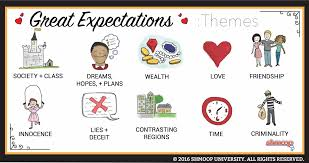 themes in great expectations chart themes