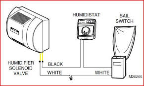 wiring diagram for extractor fan humidistat images wiring wiring diagram for extractor fan humidistat